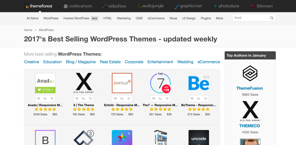 ThemeForest Best WordPress Themes